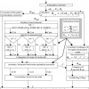 Algorithm_Chart